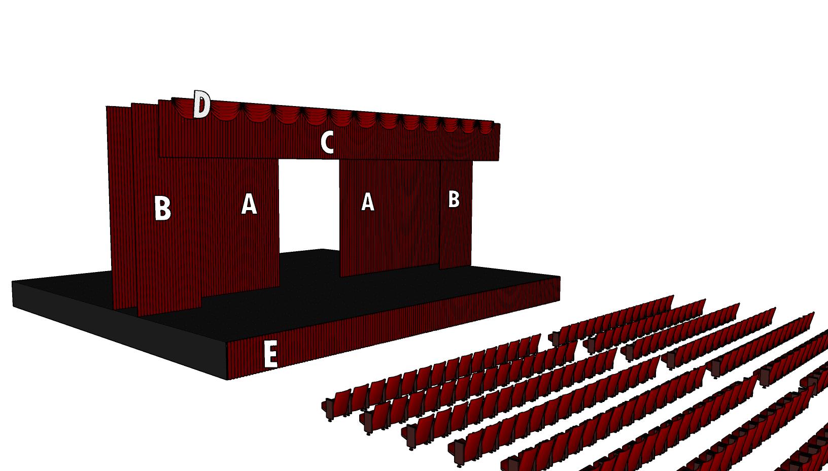 Partes de una embocadura de teatro
